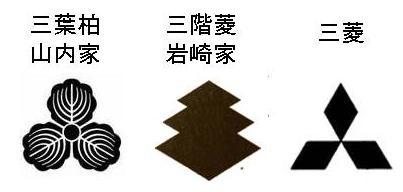 三菱マーク