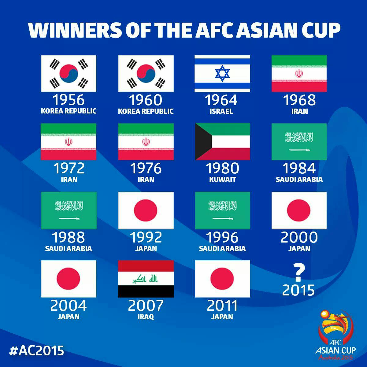 asian_cup_history.jpg