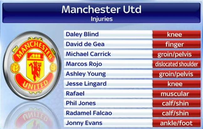 united_injured_list_2014.jpg