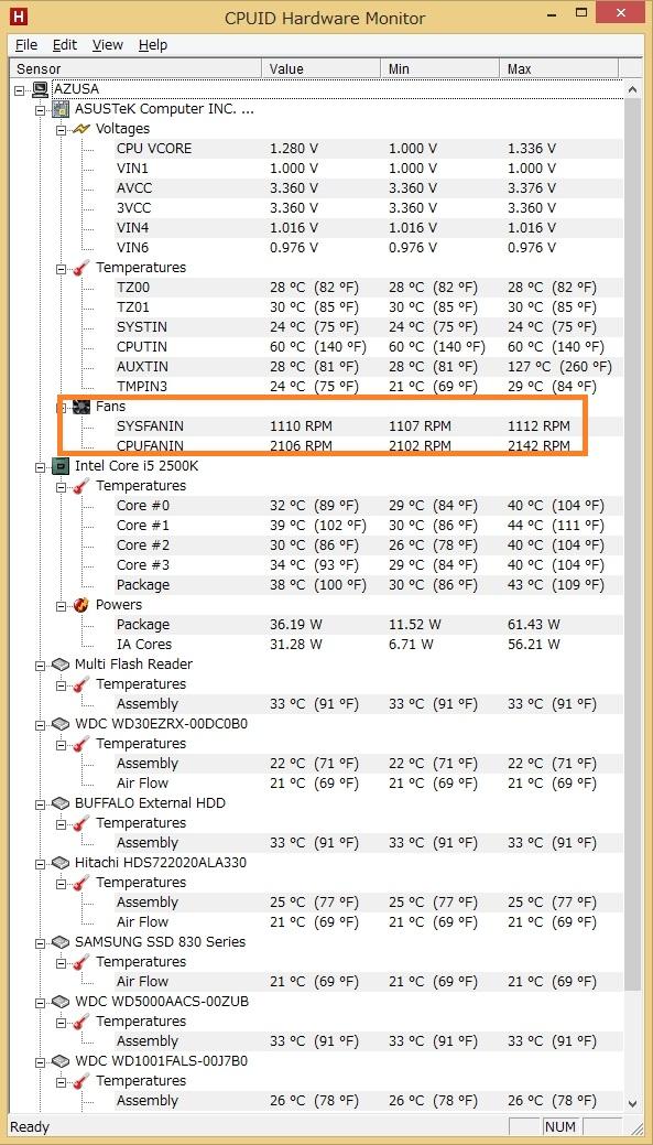メモリ追加とかWindowsServer2012Essentialsとか