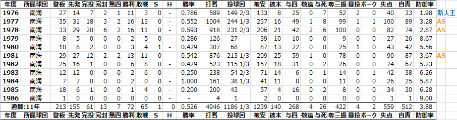 20130413083640193.png