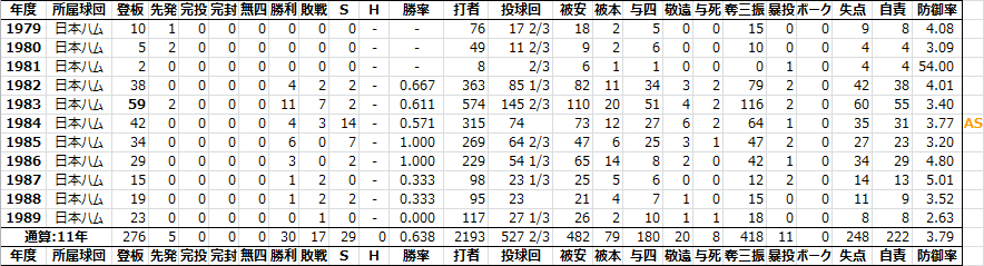 20130725120259ab3.png