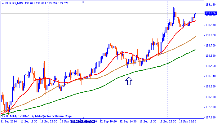 chart140912.png