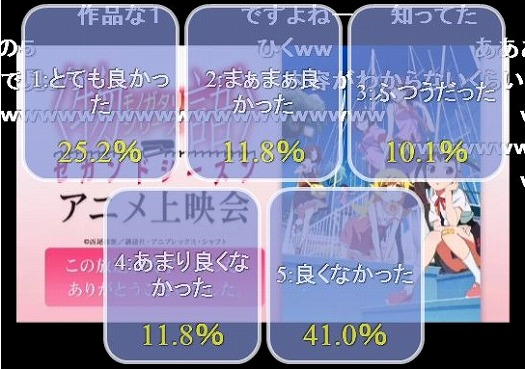 s-monogatari_sousyu-hen.jpg