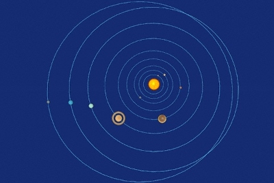 やっぱりプログレが好き!:太陽系惑星の公転軌道CG